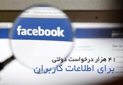 فیسبوک و ۴۱ هزار درخواست دولتی برای دستیابی به اطلاعات آن